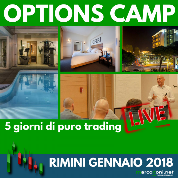 Options Camp